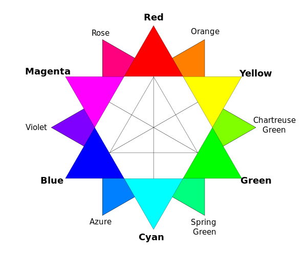 TertiaryColorWheel.png