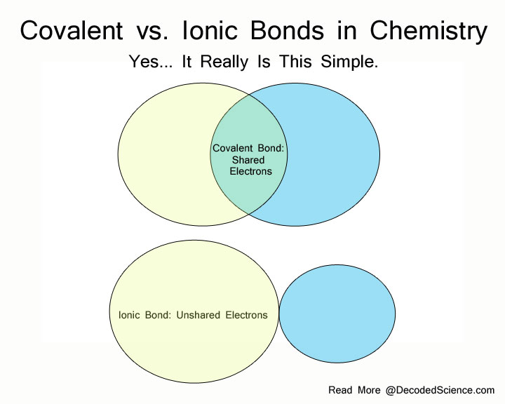 potions and poisons - wiki