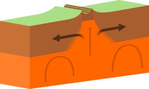 A Continental-Continental Divergent Plate Boundary